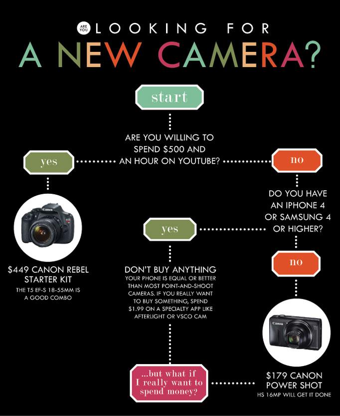 camera-guide682
