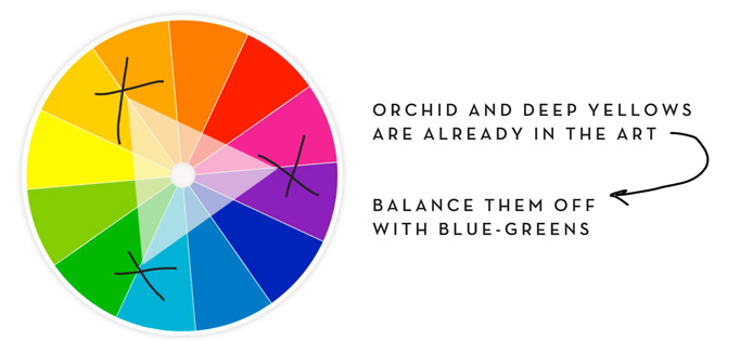 color-wheel-theory